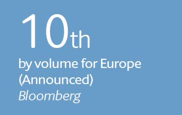 10th Europe Volume in Bloomberg