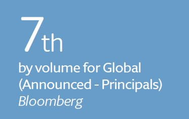 7th Global Volume in Bloomberg